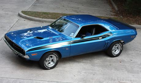 Dodge Challenger 1971 Wallpaper Dodge Challenger 1971